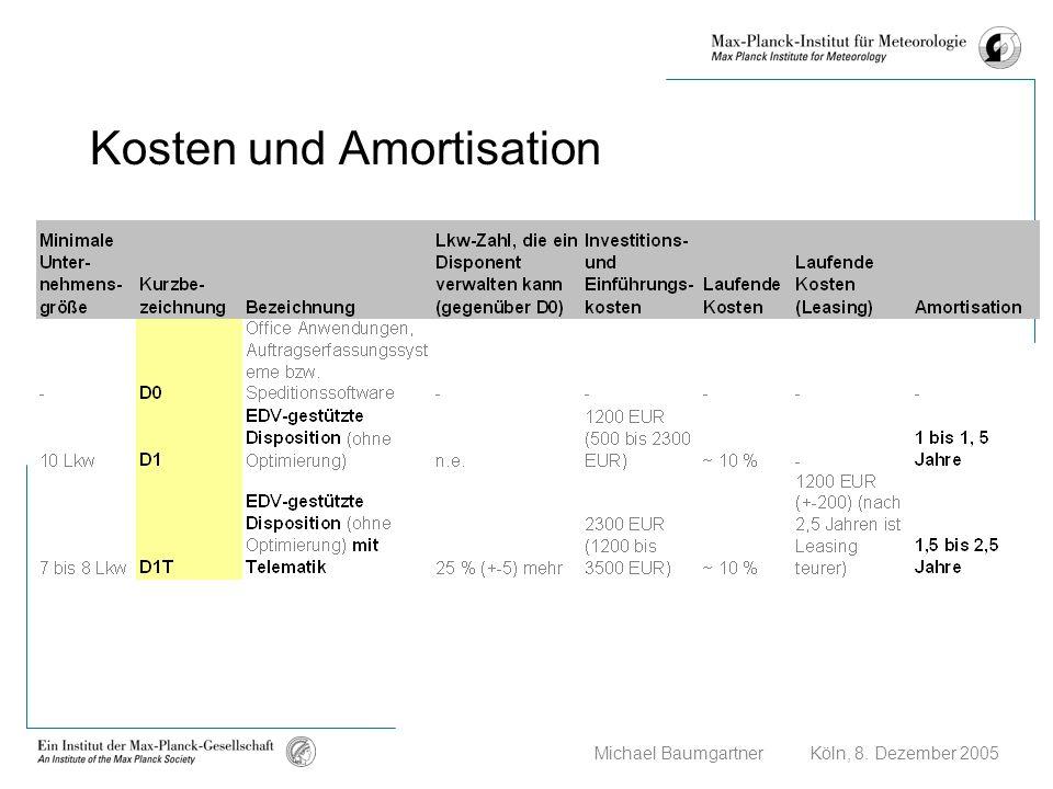Michael Baumgartner Köln, 8. Dezember 2005 Kosten und Amortisation