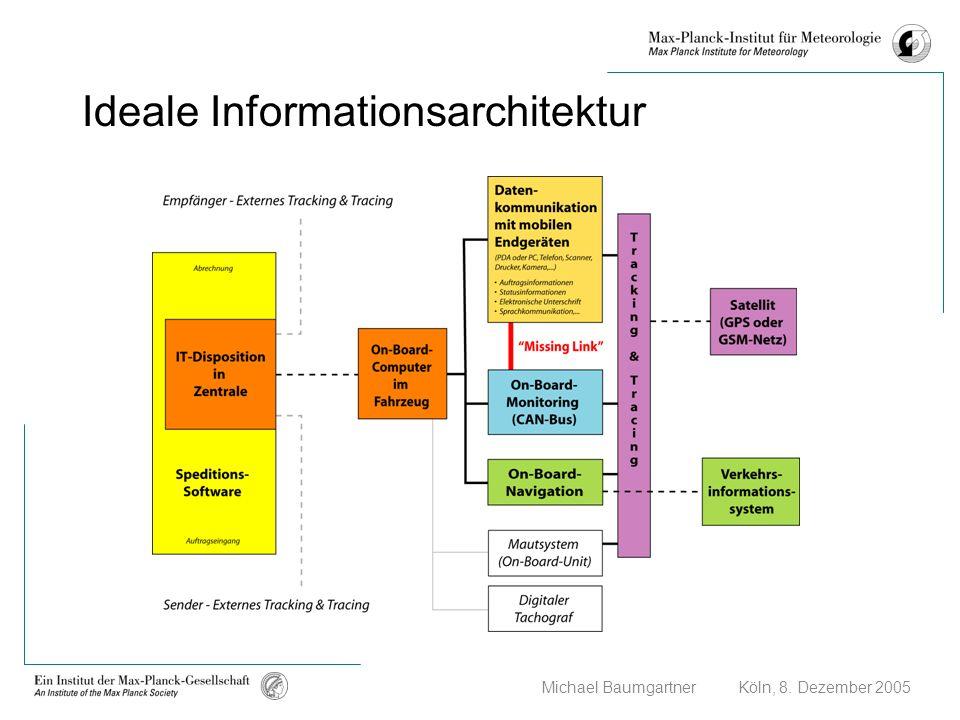 Michael Baumgartner Köln, 8. Dezember 2005 Ideale Informationsarchitektur
