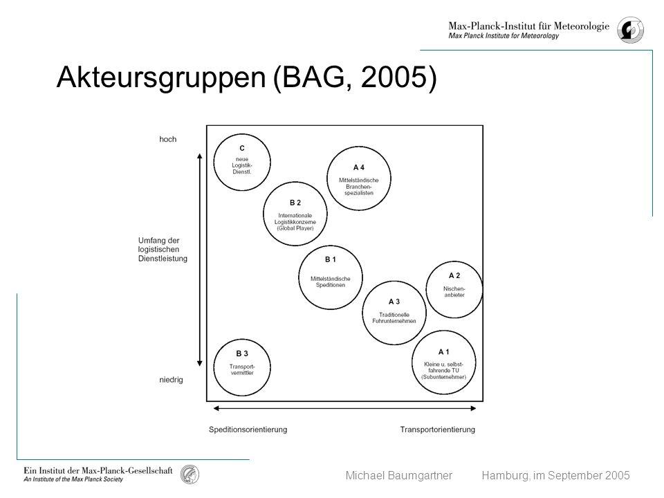 Michael Baumgartner Hamburg, im September 2005 Akteursgruppen (BAG, 2005)