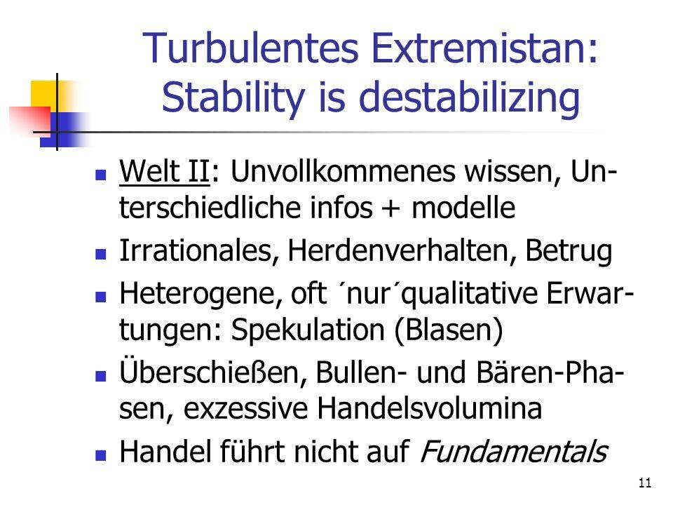 Turbulentes Extremistan: Stability is destabilizing Welt II: Unvollkommenes wissen, Un- terschiedliche infos + modelle Irrationales, Herdenverhalten, Betrug Heterogene, oft ´nur´qualitative Erwar- tungen: Spekulation (Blasen) Überschießen, Bullen- und Bären-Pha- sen, exzessive Handelsvolumina Handel führt nicht auf Fundamentals 11