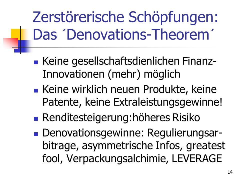 Zerstörerische Schöpfungen: Das ´Denovations-Theorem´ Keine gesellschaftsdienlichen Finanz- Innovationen (mehr) möglich Keine wirklich neuen Produkte,