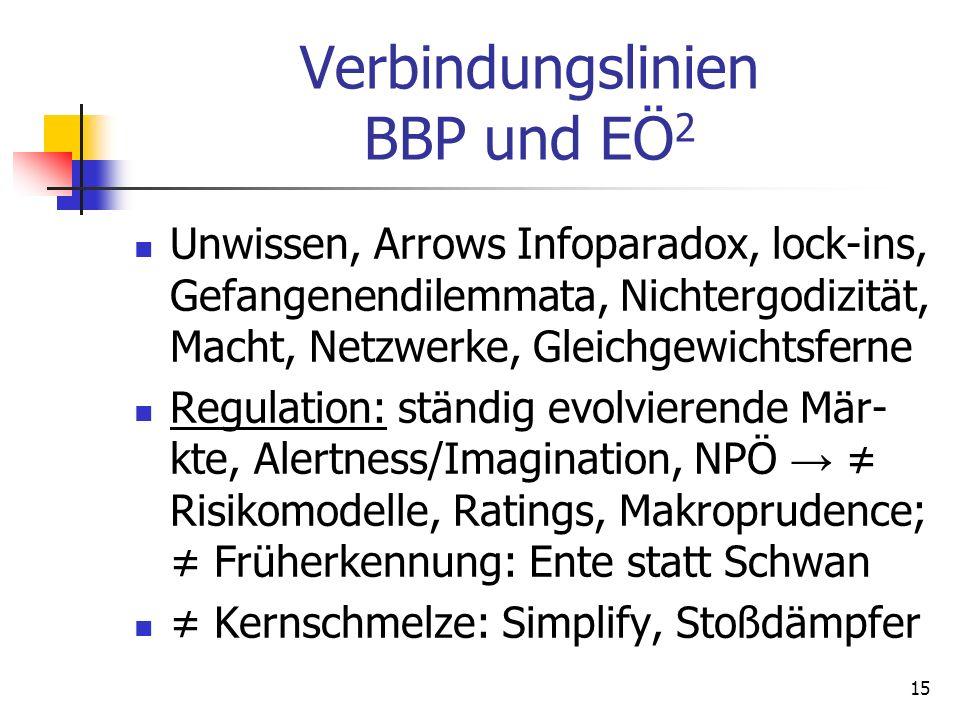Verbindungslinien BBP und EÖ 2 Unwissen, Arrows Infoparadox, lock-ins, Gefangenendilemmata, Nichtergodizität, Macht, Netzwerke, Gleichgewichtsferne Re