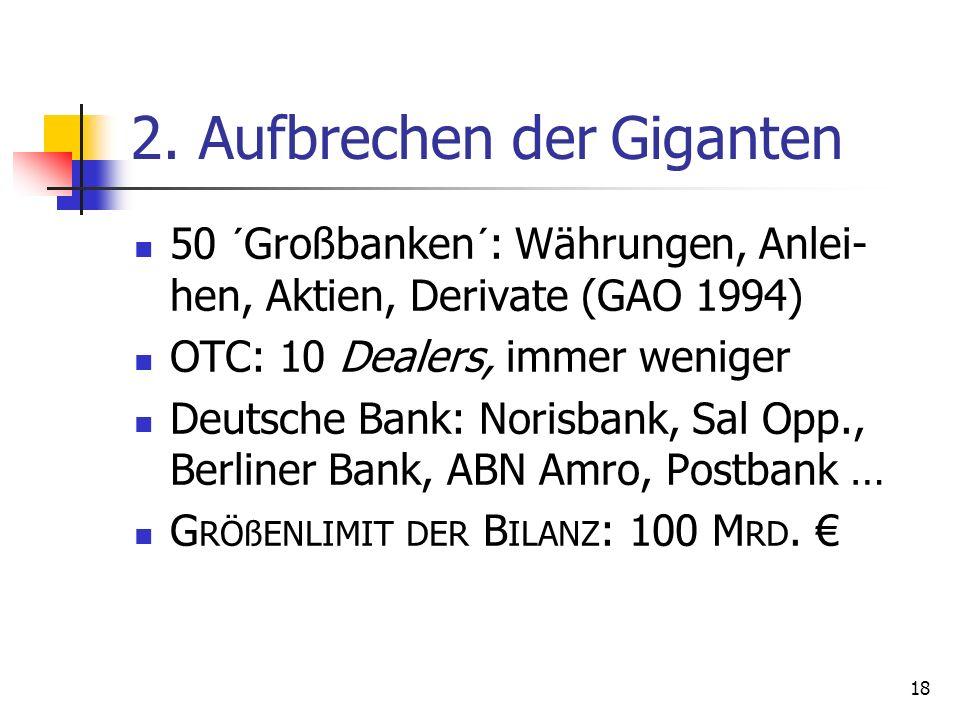 2. Aufbrechen derGiganten 50 ´Großbanken´: Währungen, Anlei- hen, Aktien, Derivate (GAO 1994) OTC: 10 Dealers, immer weniger Deutsche Bank: Norisbank,