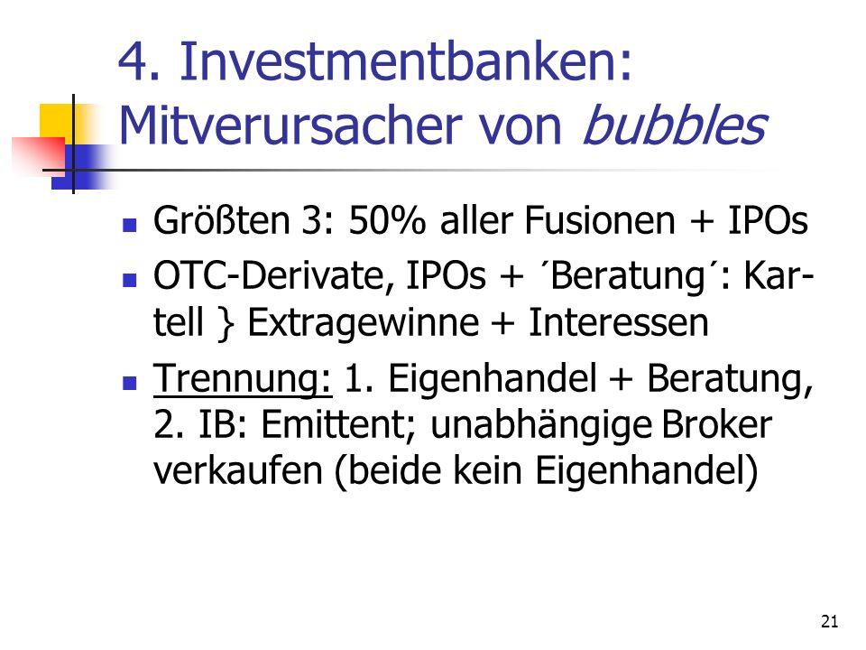 4. Investmentbanken: Mitverursacher von bubbles Größten 3: 50% aller Fusionen + IPOs OTC-Derivate, IPOs + ´Beratung´: Kar- tell } Extragewinne + Inter