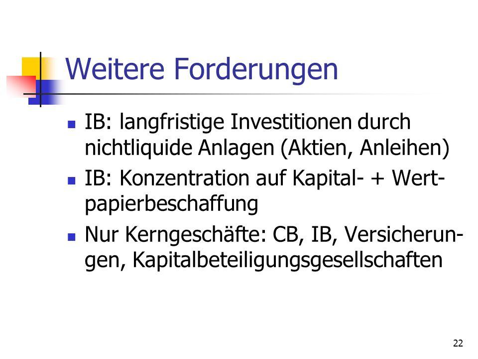 Weitere Forderungen IB: langfristige Investitionen durch nichtliquide Anlagen (Aktien, Anleihen) IB: Konzentration auf Kapital- + Wert- papierbeschaffung Nur Kerngeschäfte: CB, IB, Versicherun- gen, Kapitalbeteiligungsgesellschaften 22
