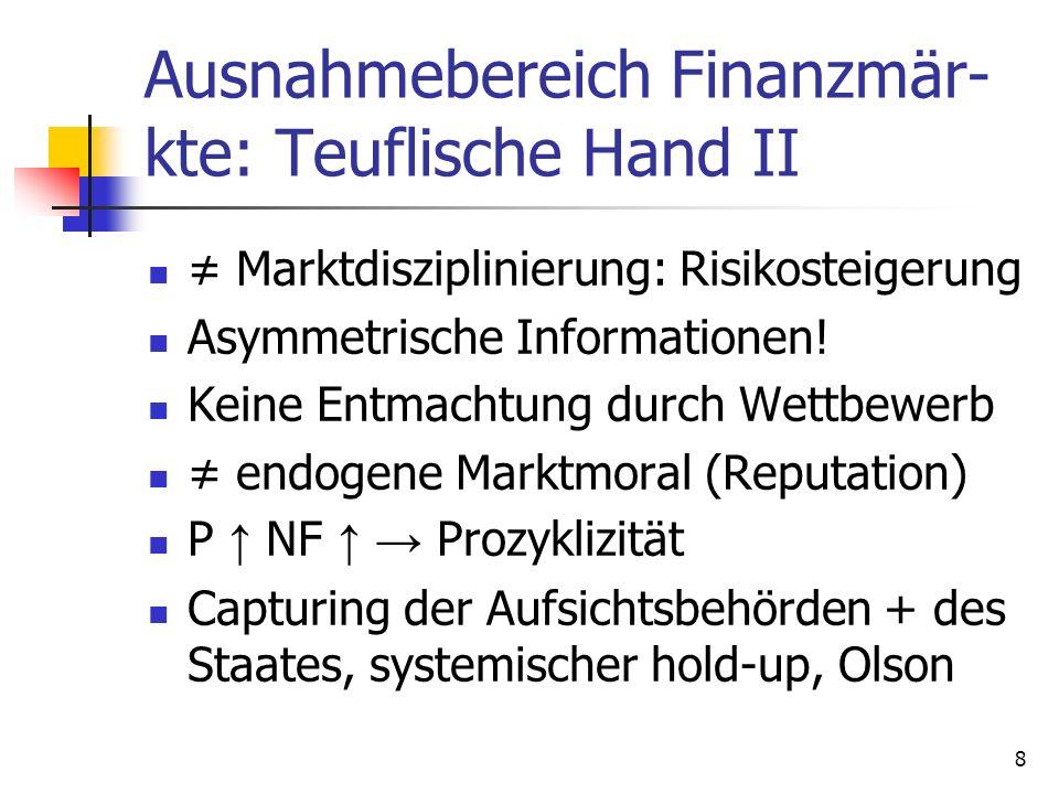 Ausnahmebereich Finanzmär- kte: Teuflische Hand II Marktdisziplinierung: Risikosteigerung Asymmetrische Informationen! Keine Entmachtung durch Wettbew