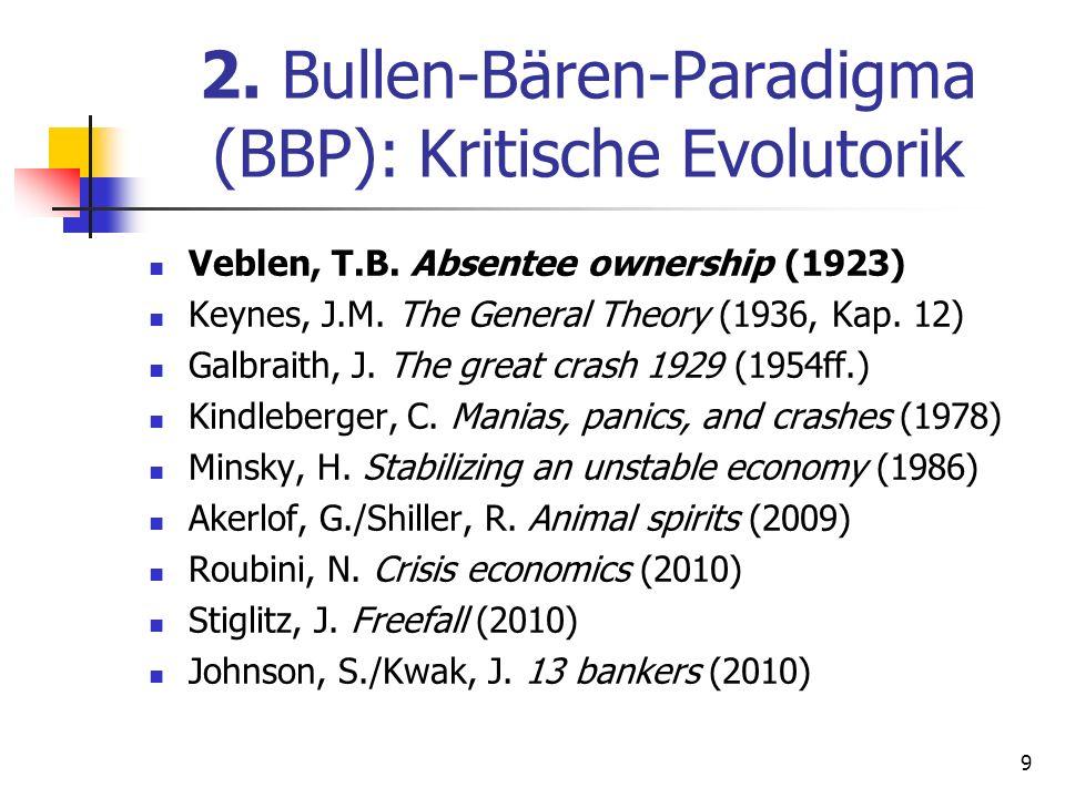 2. Bullen-Bären-Paradigma (BBP): Kritische Evolutorik Veblen, T.B. Absentee ownership (1923) Keynes, J.M. The General Theory (1936, Kap. 12) Galbraith