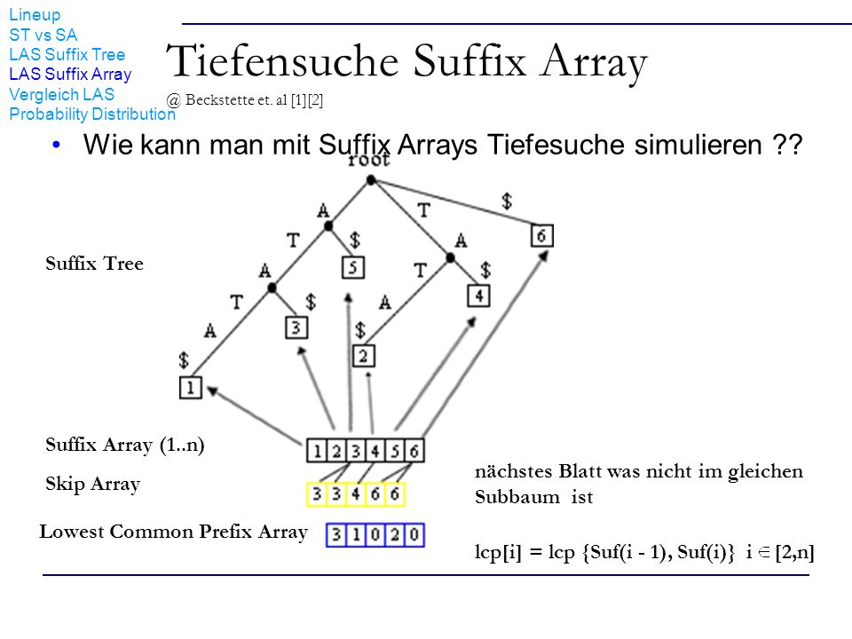Lineup ST vs SA LAS Suffix Tree LAS Suffix Array Vergleich LAS Probability Distribution lcp[i] = lcp {Suf(i - 1), Suf(i)} i [2,n] Wie kann man mit Suffix Arrays Tiefesuche simulieren ?.