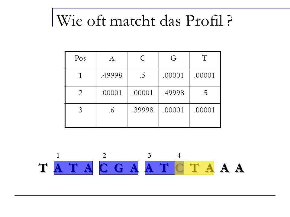 T A T A C G A A T C T A A A PosACGT 1.49998.5.00001 2.49998.5 3.6.39998.00001 Wie oft matcht das Profil .