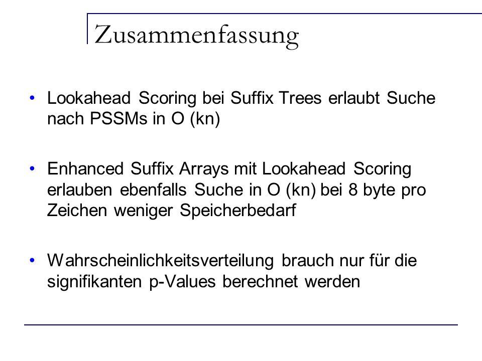 Zusammenfassung Lookahead Scoring bei Suffix Trees erlaubt Suche nach PSSMs in O (kn) Enhanced Suffix Arrays mit Lookahead Scoring erlauben ebenfalls Suche in O (kn) bei 8 byte pro Zeichen weniger Speicherbedarf Wahrscheinlichkeitsverteilung brauch nur für die signifikanten p-Values berechnet werden