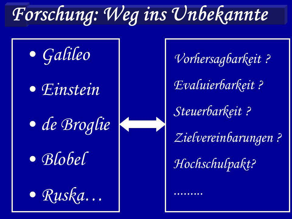 Forschung: Weg ins Unbekannte Galileo Einstein de Broglie Blobel Ruska… Vorhersagbarkeit .