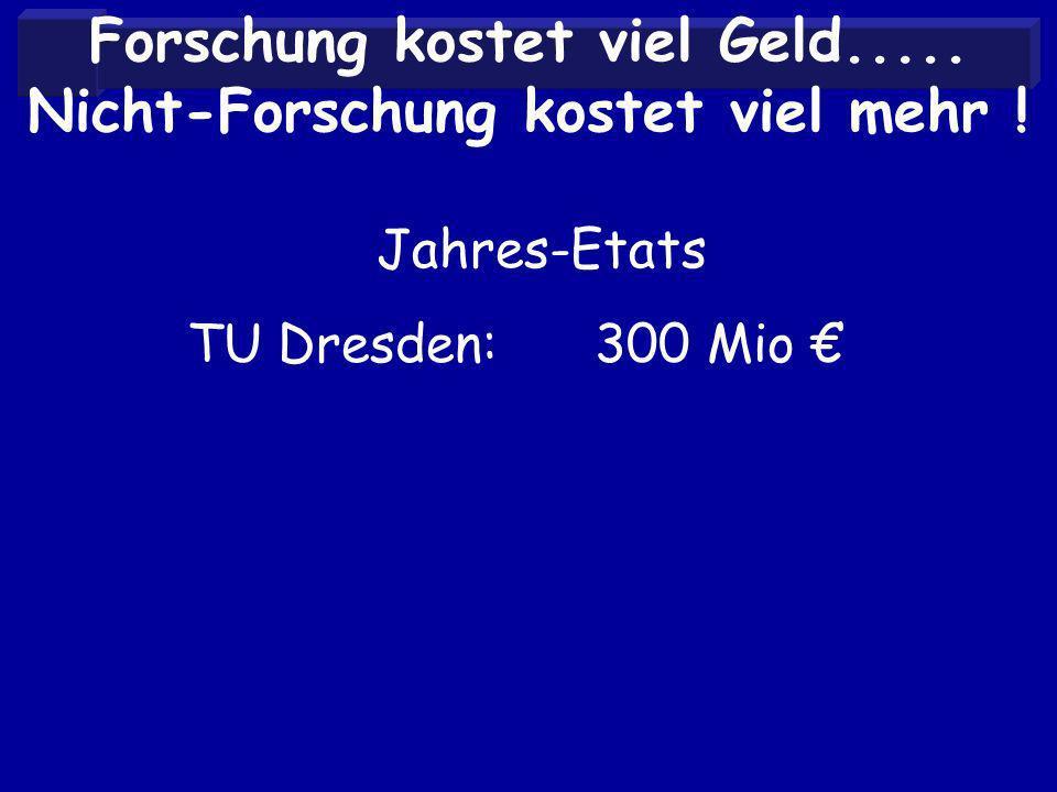 Forschung kostet viel Geld..... Nicht-Forschung kostet viel mehr ! Jahres-Etats TU Dresden: 300 Mio