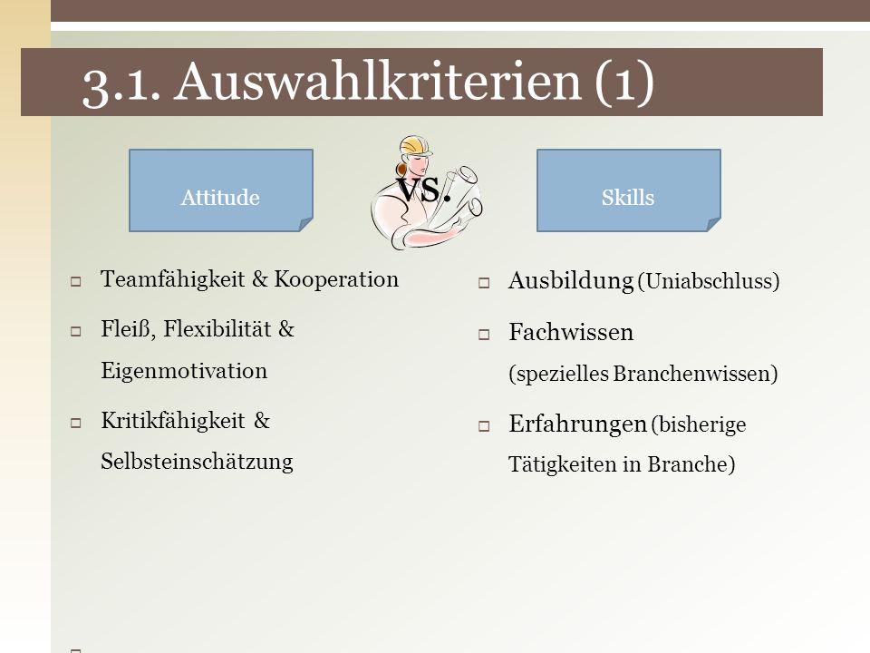 3.1. Auswahlkriterien (1) SkillsAttitude Ausbildung (Uniabschluss) Fachwissen (spezielles Branchenwissen) Erfahrungen (bisherige Tätigkeiten in Branch