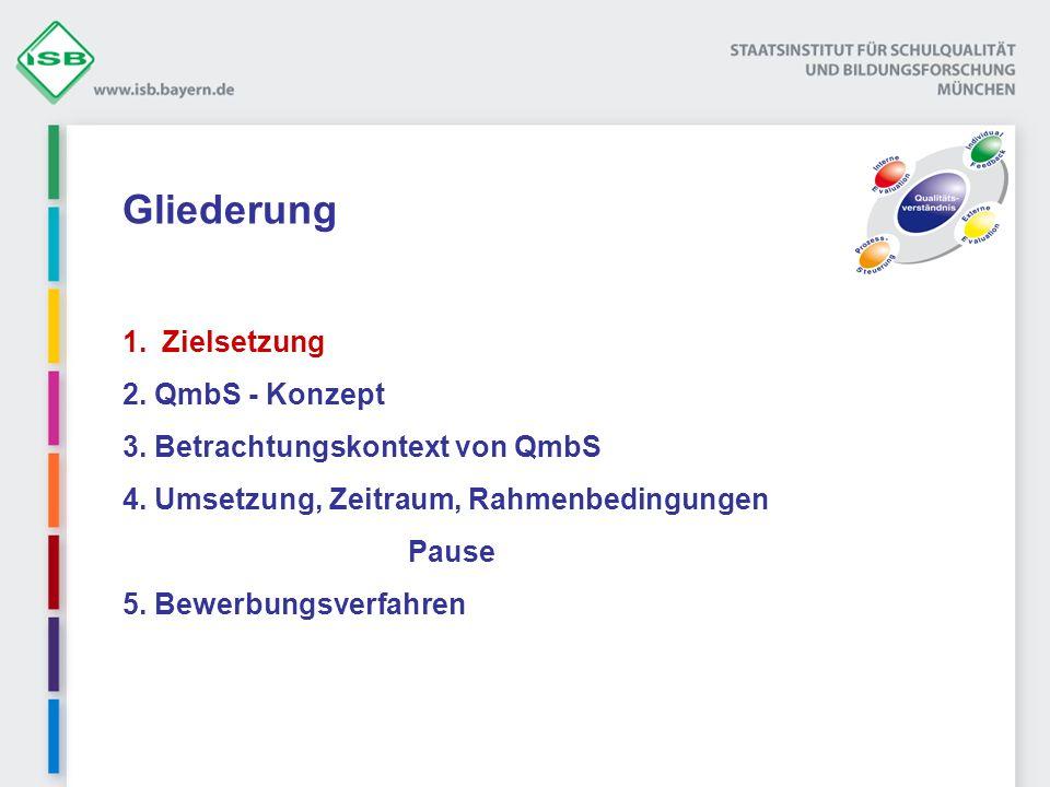 Gliederung 1.Zielsetzung 2. QmbS - Konzept 3. Betrachtungskontext von QmbS 4. Umsetzung, Zeitraum, Rahmenbedingungen Pause 5. Bewerbungsverfahren