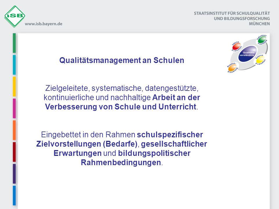 Qualitätsmanagement an Schulen Zielgeleitete, systematische, datengestützte, kontinuierliche und nachhaltige Arbeit an der Verbesserung von Schule und