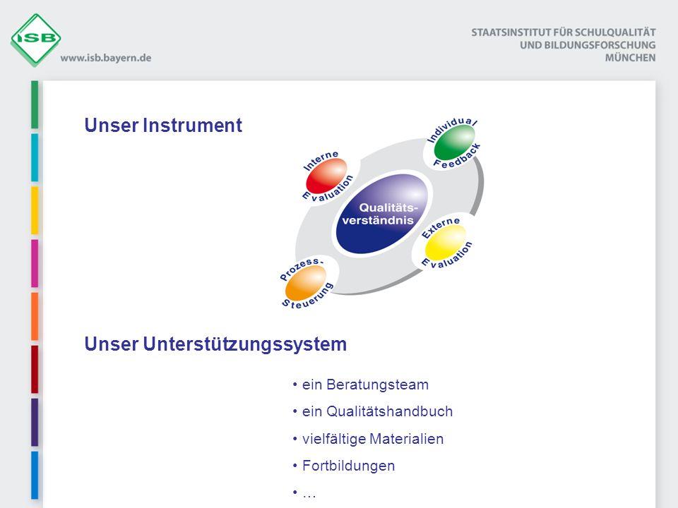 Gliederung 1.Zielsetzung 2.QmbS - Konzept 3. Betrachtungskontext von QmbS 4.