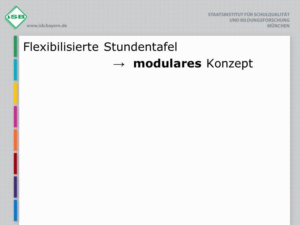 modulares Konzept