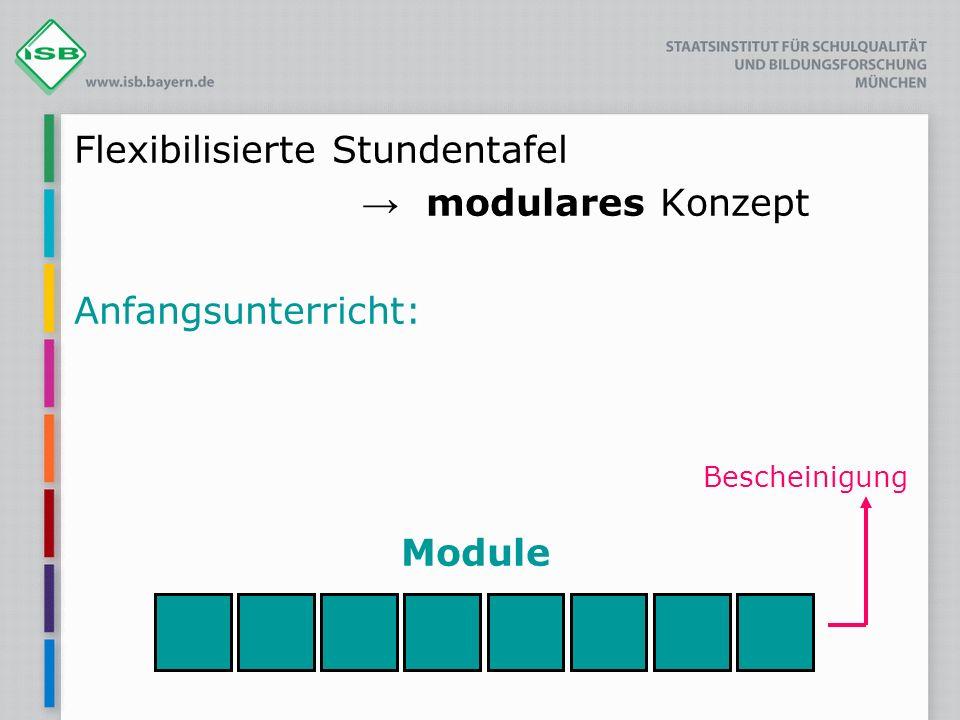 Flexibilisierte Stundentafel modulares Konzept Anfangsunterricht: Bescheinigung Module