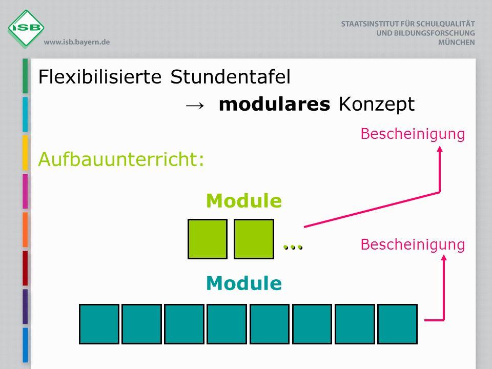 Flexibilisierte Stundentafel modulares Konzept Aufbauunterricht: Module Bescheinigung Module Bescheinigung