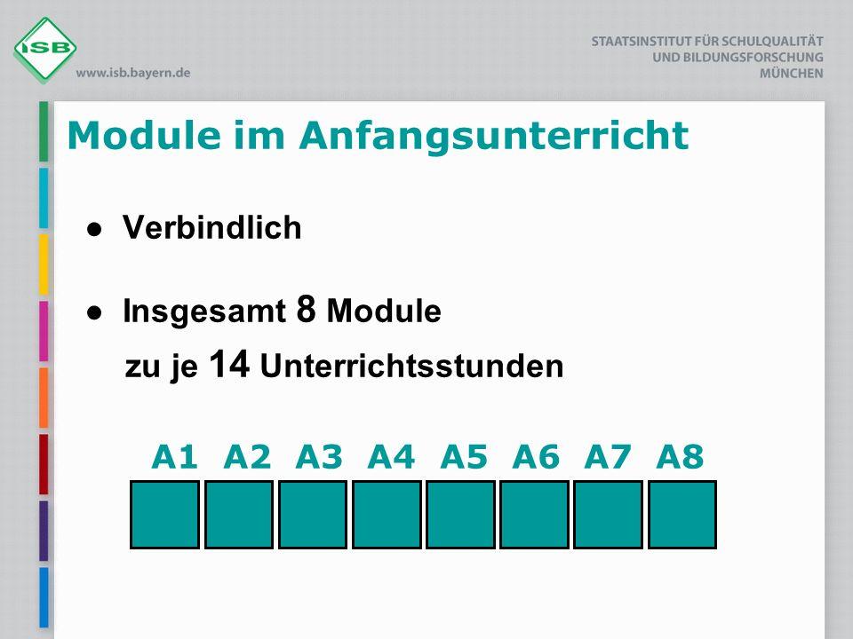 Module im Anfangsunterricht Verbindlich Insgesamt 8 Module zu je 14 Unterrichtsstunden A1 A2 A3 A4 A5 A6 A7 A8