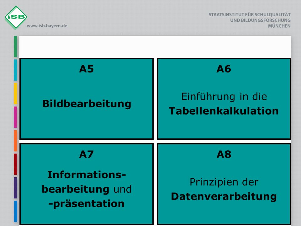 A5 Bildbearbeitung A6 Einführung in die Tabellenkalkulation A7 Informations- bearbeitung und -präsentation A8 Prinzipien der Datenverarbeitung