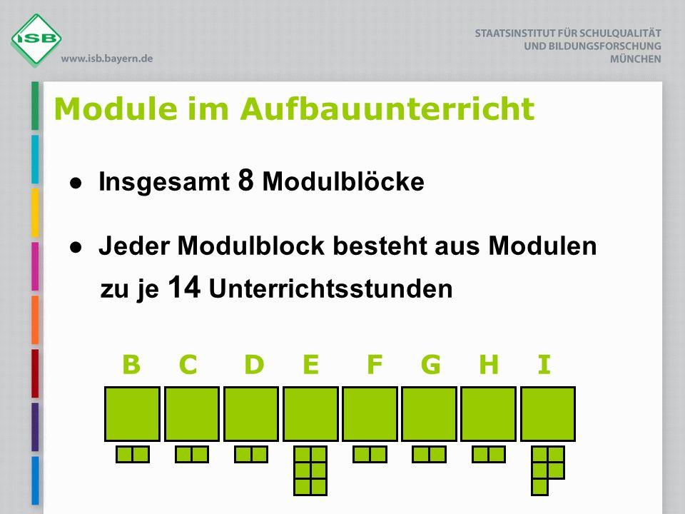 Module im Aufbauunterricht Insgesamt 8 Modulblöcke Jeder Modulblock besteht aus Modulen zu je 14 Unterrichtsstunden B C D E F G H I