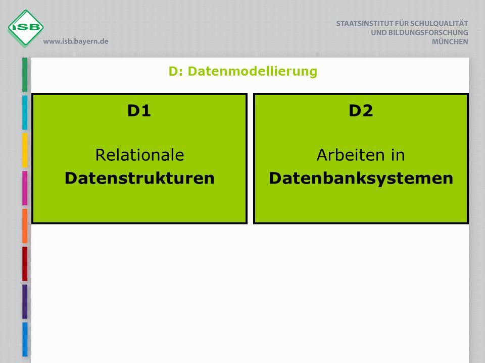 D: Datenmodellierung D1 Relationale Datenstrukturen D2 Arbeiten in Datenbanksystemen