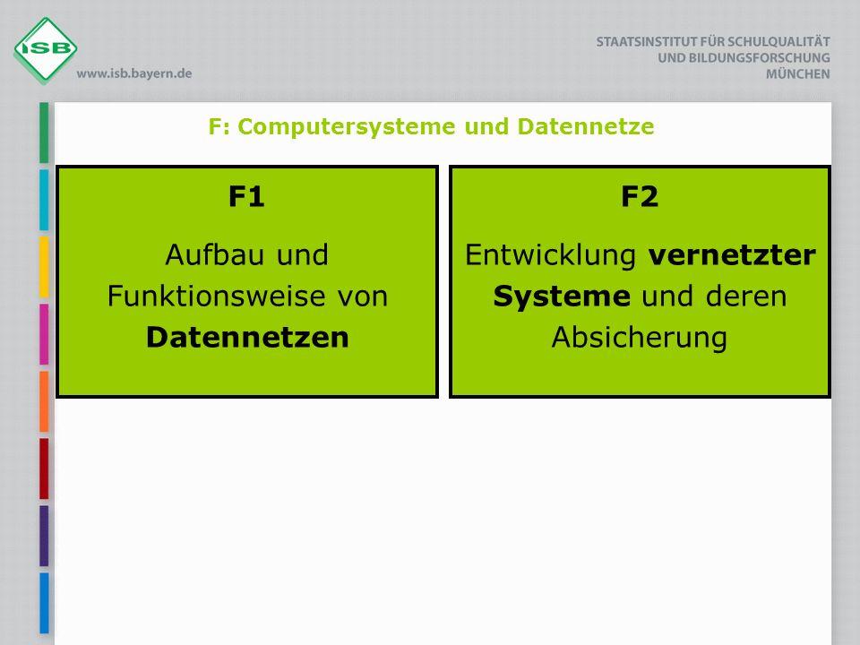 F: Computersysteme und Datennetze F1 Aufbau und Funktionsweise von Datennetzen F2 Entwicklung vernetzter Systeme und deren Absicherung