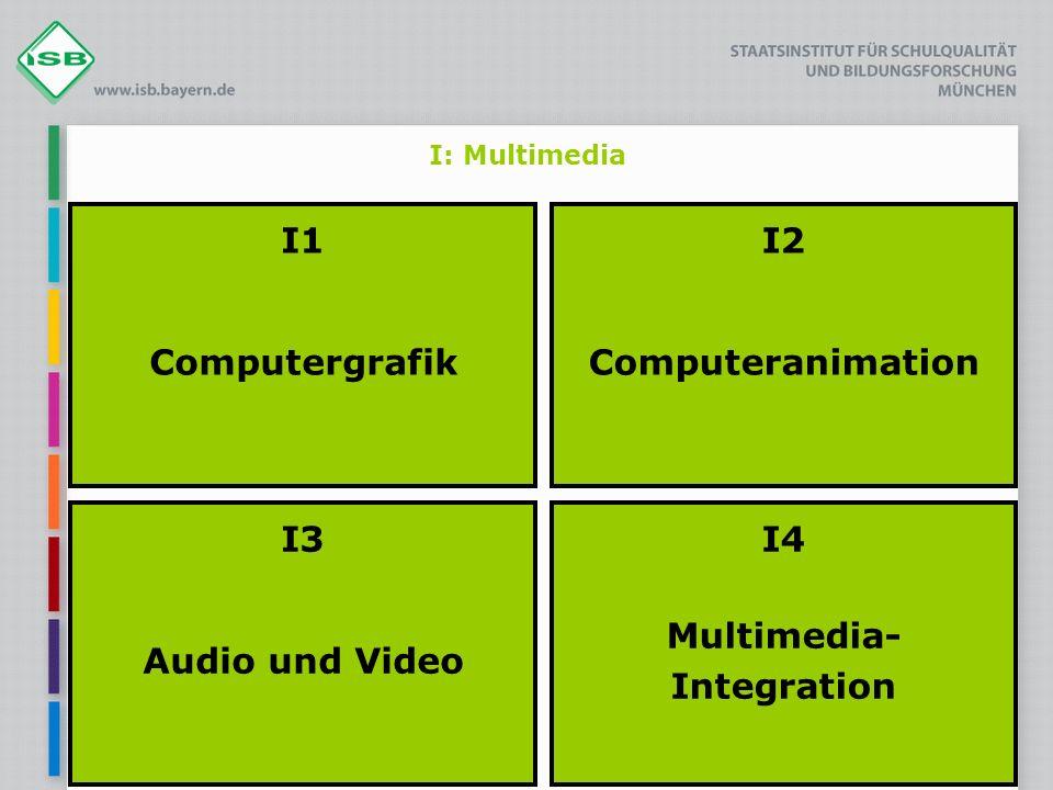 I: Multimedia I1 Computergrafik I2 Computeranimation I3 Audio und Video I4 Multimedia- Integration