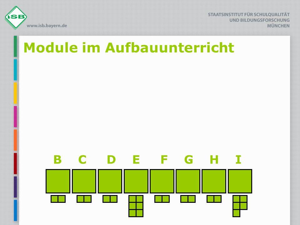 Module im Aufbauunterricht B C D E F G H I