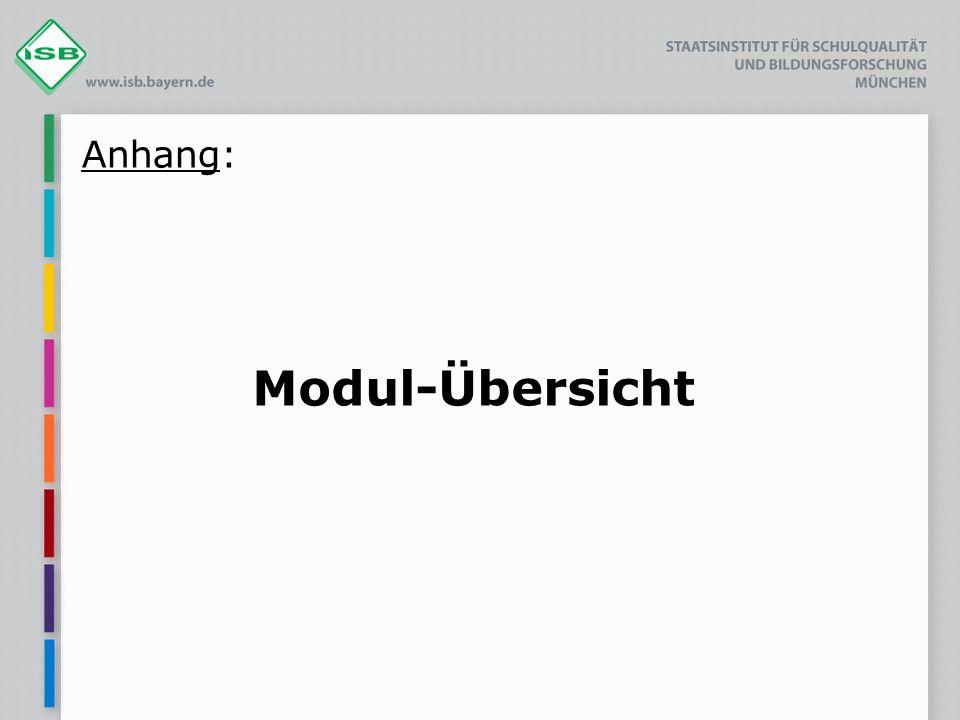 Modul-Übersicht Anhang: