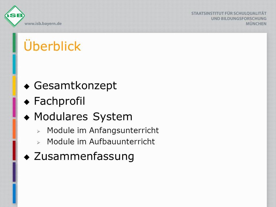 Überblick Gesamtkonzept Fachprofil Modulares System Zusammenfassung Module im Anfangsunterricht Module im Aufbauunterricht