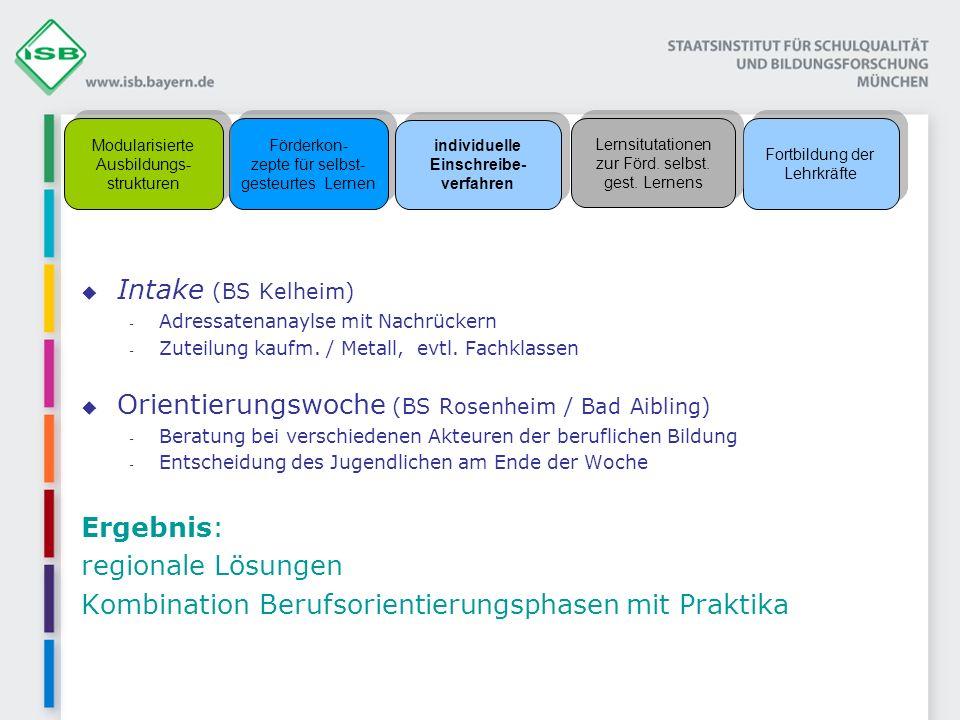 Intake (BS Kelheim) - Adressatenanaylse mit Nachrückern - Zuteilung kaufm. / Metall, evtl. Fachklassen Orientierungswoche (BS Rosenheim / Bad Aibling)