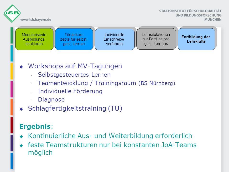 Workshops auf MV-Tagungen - Selbstgesteuertes Lernen - Teamentwicklung / Trainingsraum (BS Nürnberg) - Individuelle Förderung - Diagnose Schlagfertigk