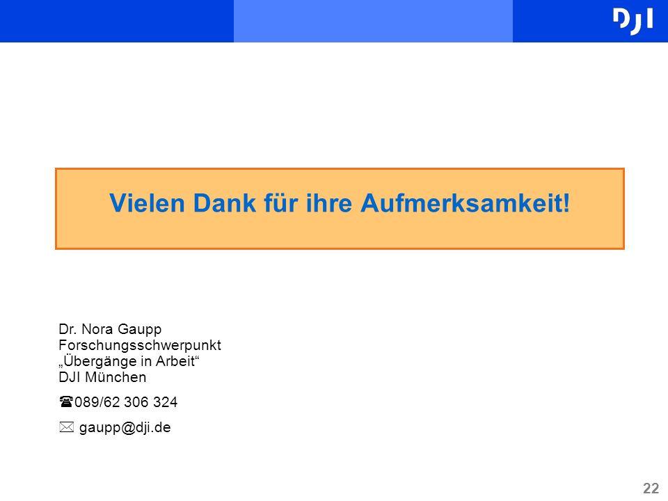 22 Dr. Nora Gaupp Forschungsschwerpunkt Übergänge in Arbeit DJI München 089/62 306 324 gaupp@dji.de Vielen Dank für ihre Aufmerksamkeit!