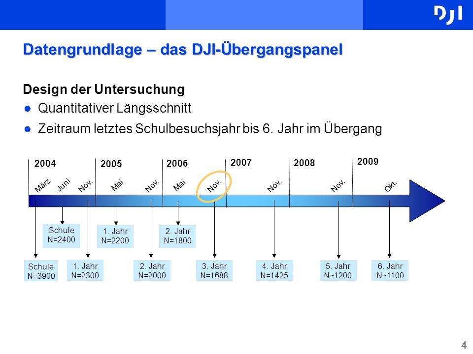 4 Design der Untersuchung l Quantitativer Längsschnitt l Zeitraum letztes Schulbesuchsjahr bis 6. Jahr im Übergang Schule N=3900 Schule N=2400 1. Jahr
