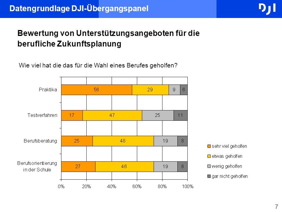 7 Bewertung von Unterstützungsangeboten für die berufliche Zukunftsplanung Wie viel hat die das für die Wahl eines Berufes geholfen? Datengrundlage DJ