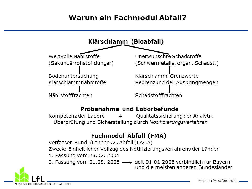 Bayerische Landesanstalt für Landwirtschaft Munzert/AQU/06-06-2 Warum ein Fachmodul Abfall? Klärschlamm (Bioabfall) Wertvolle NährstoffeUnerwünschte S