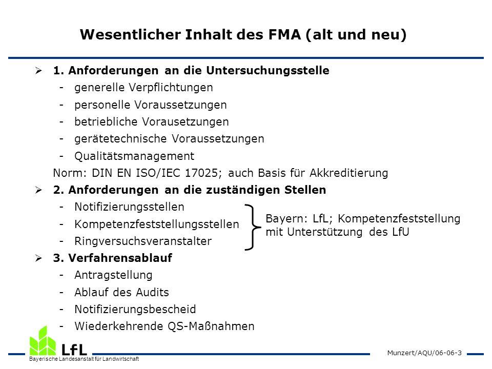 Bayerische Landesanstalt für Landwirtschaft Munzert/AQU/06-06-3 Wesentlicher Inhalt des FMA (alt und neu) 1. Anforderungen an die Untersuchungsstelle