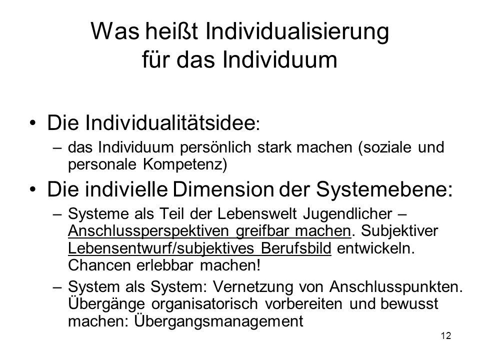 12 Was heißt Individualisierung für das Individuum Die Individualitätsidee : –das Individuum persönlich stark machen (soziale und personale Kompetenz) Die indivielle Dimension der Systemebene: –Systeme als Teil der Lebenswelt Jugendlicher – Anschlussperspektiven greifbar machen.