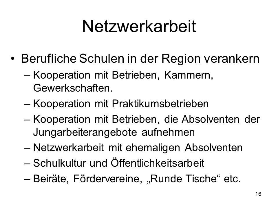 16 Netzwerkarbeit Berufliche Schulen in der Region verankern –Kooperation mit Betrieben, Kammern, Gewerkschaften. –Kooperation mit Praktikumsbetrieben