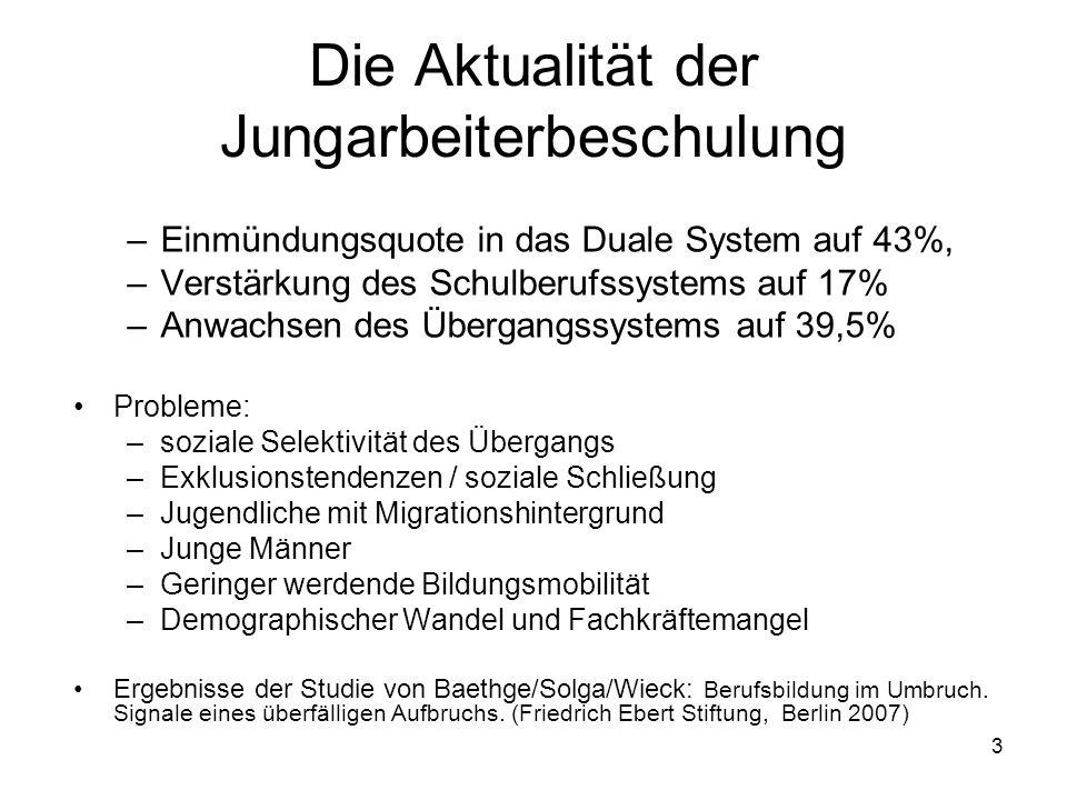 3 Die Aktualität der Jungarbeiterbeschulung –Einmündungsquote in das Duale System auf 43%, –Verstärkung des Schulberufssystems auf 17% –Anwachsen des
