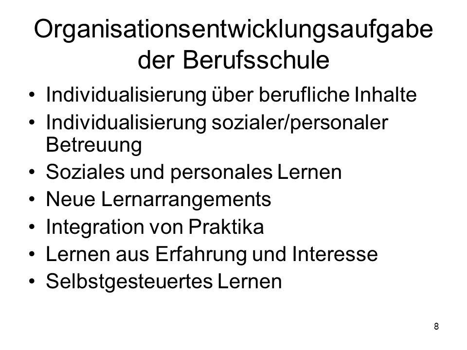 8 Organisationsentwicklungsaufgabe der Berufsschule Individualisierung über berufliche Inhalte Individualisierung sozialer/personaler Betreuung Soziales und personales Lernen Neue Lernarrangements Integration von Praktika Lernen aus Erfahrung und Interesse Selbstgesteuertes Lernen