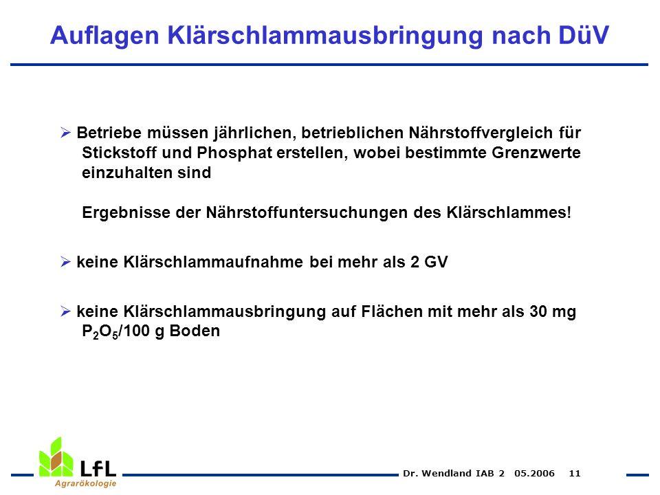 Dr. Wendland IAB 2 05.2006 11 Auflagen Klärschlammausbringung nach DüV Betriebe müssen jährlichen, betrieblichen Nährstoffvergleich für Stickstoff und