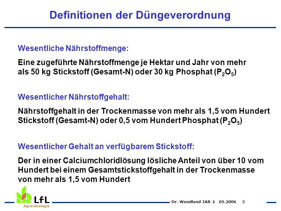 Dr. Wendland IAB 2 05.2006 3 Definitionen der Düngeverordnung Wesentliche Nährstoffmenge: Eine zugeführte Nährstoffmenge je Hektar und Jahr von mehr a