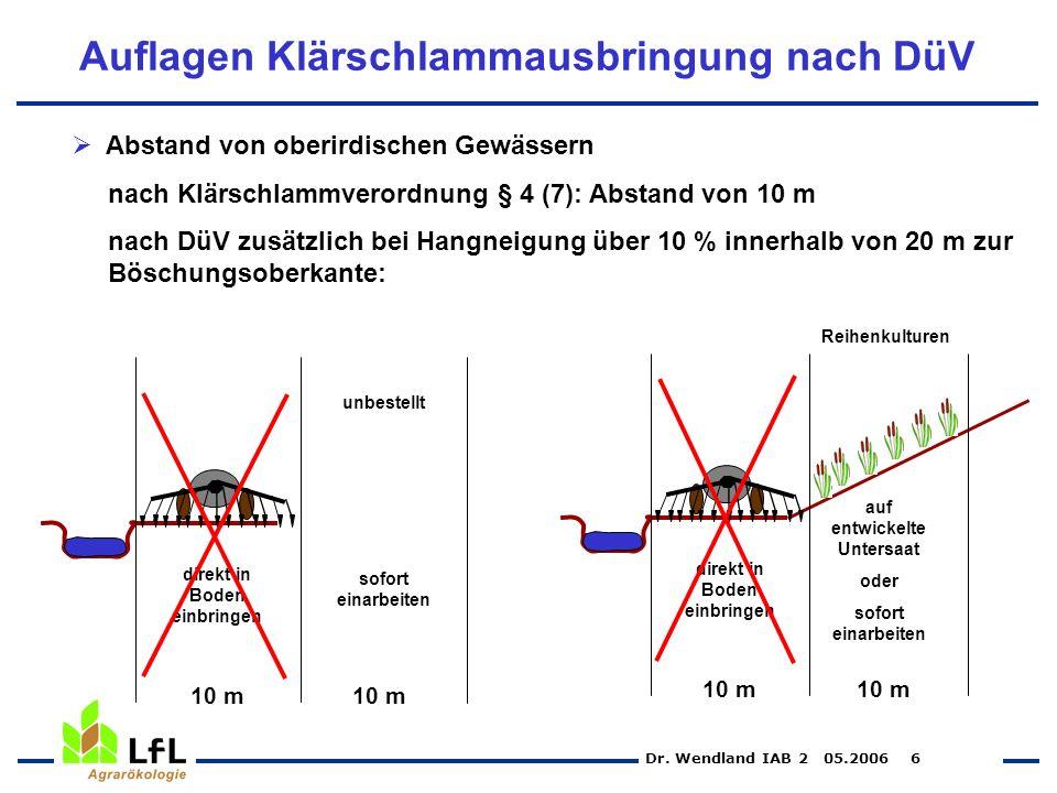 Dr. Wendland IAB 2 05.2006 6 Auflagen Klärschlammausbringung nach DüV Abstand von oberirdischen Gewässern nach Klärschlammverordnung § 4 (7): Abstand