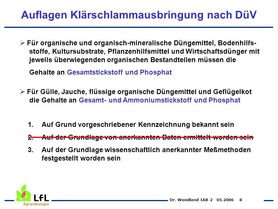 Dr. Wendland IAB 2 05.2006 8 Auflagen Klärschlammausbringung nach DüV Für organische und organisch-mineralische Düngemittel, Bodenhilfs- stoffe, Kultu