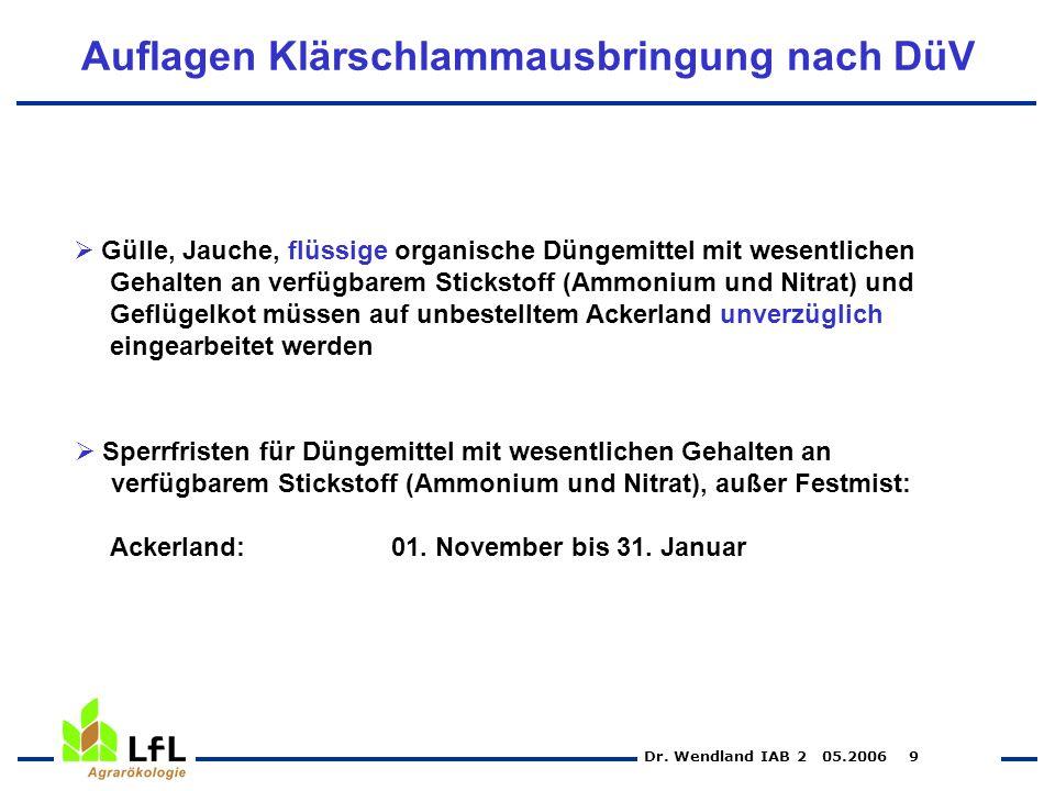 Dr. Wendland IAB 2 05.2006 9 Auflagen Klärschlammausbringung nach DüV Gülle, Jauche, flüssige organische Düngemittel mit wesentlichen Gehalten an verf