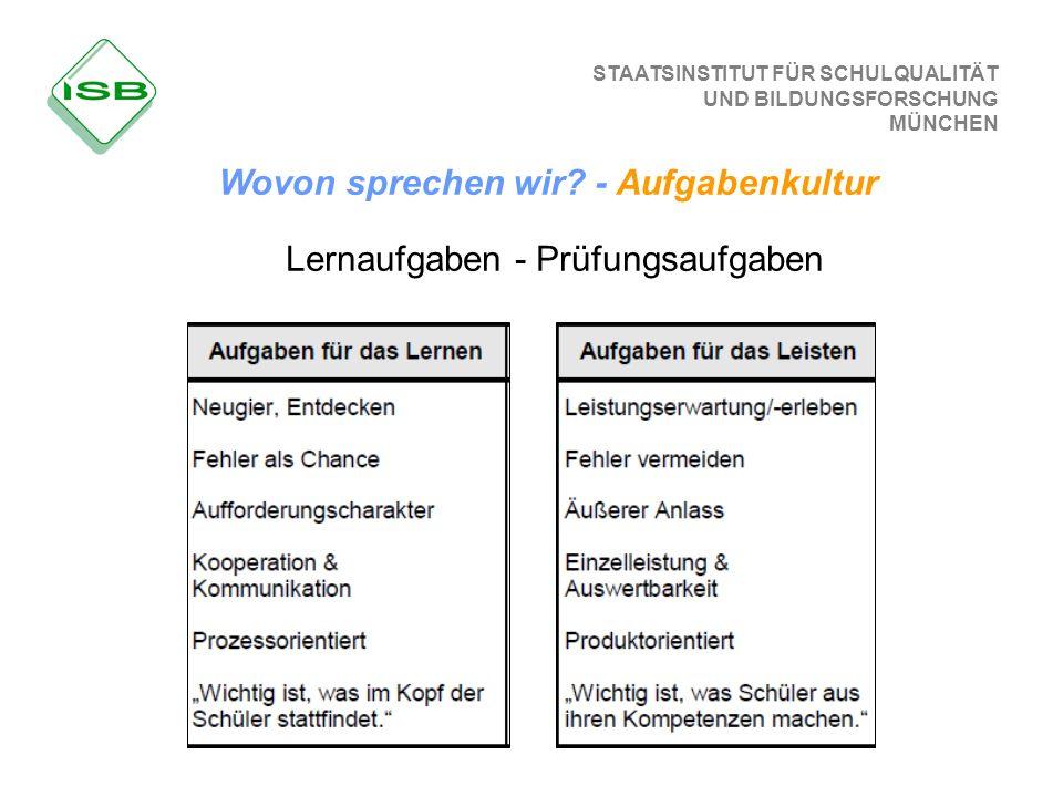 STAATSINSTITUT FÜR SCHULQUALITÄT UND BILDUNGSFORSCHUNG MÜNCHEN Wovon sprechen wir? - Aufgabenkultur Lernaufgaben - Prüfungsaufgaben