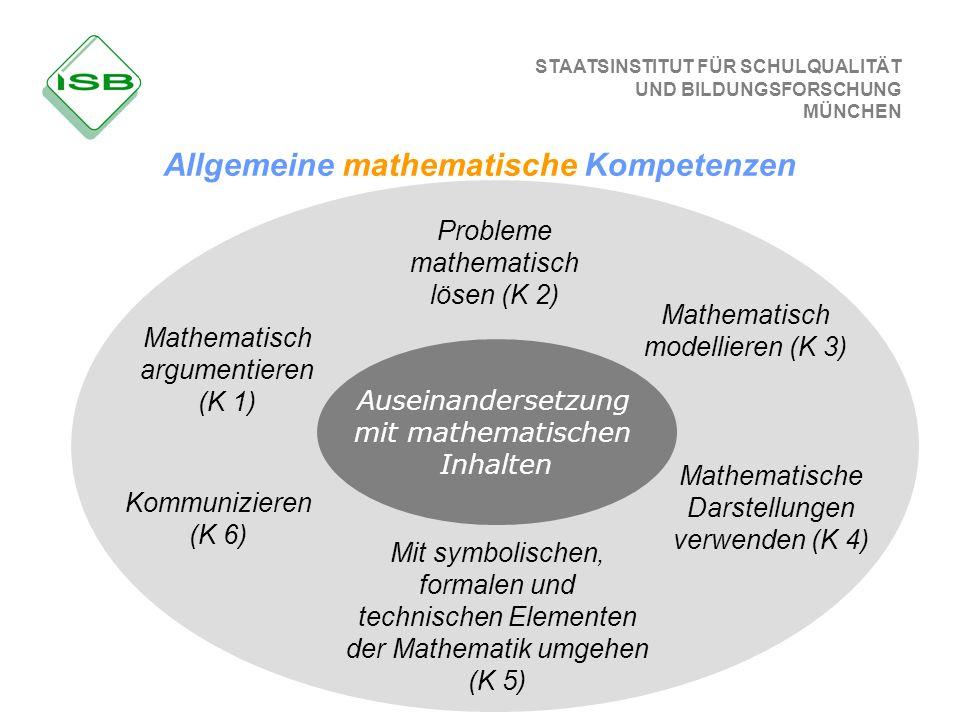 STAATSINSTITUT FÜR SCHULQUALITÄT UND BILDUNGSFORSCHUNG MÜNCHEN Auseinandersetzung mit mathematischen Inhalten Mathematisch argumentieren (K 1) Mit sym